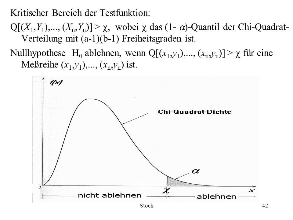 Kritischer Bereich der Testfunktion: Q[(X1,Y1),
